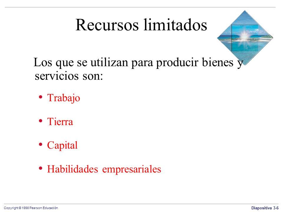 Recursos limitadosLos que se utilizan para producir bienes y servicios son: Trabajo. Tierra. Capital.