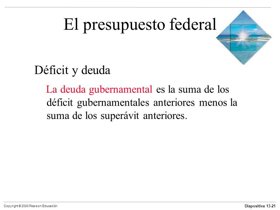 El presupuesto federal