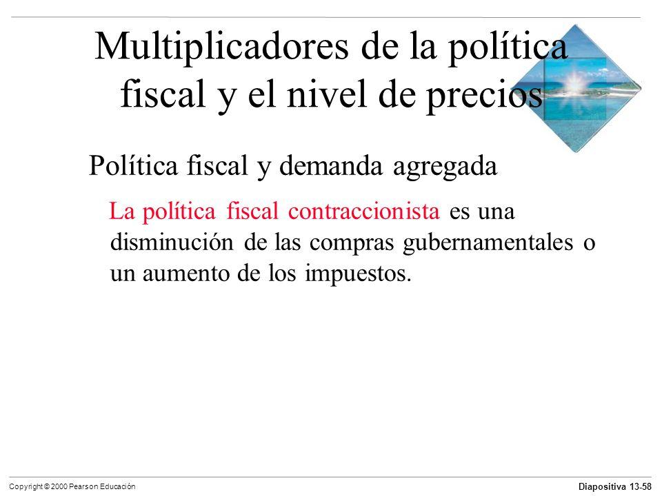 Multiplicadores de la política fiscal y el nivel de precios