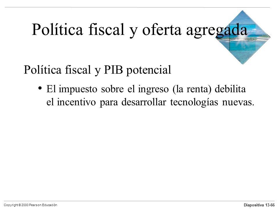 Política fiscal y oferta agregada