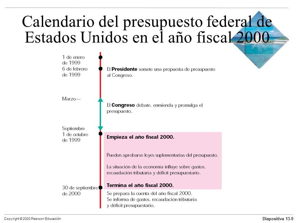 Calendario del presupuesto federal de Estados Unidos en el año fiscal 2000