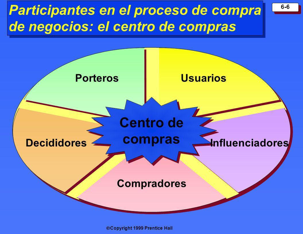 Buying CentersThis CTR relates to the material on pp. 175-177. Participantes en el proceso de compra de negocios: el centro de compras.