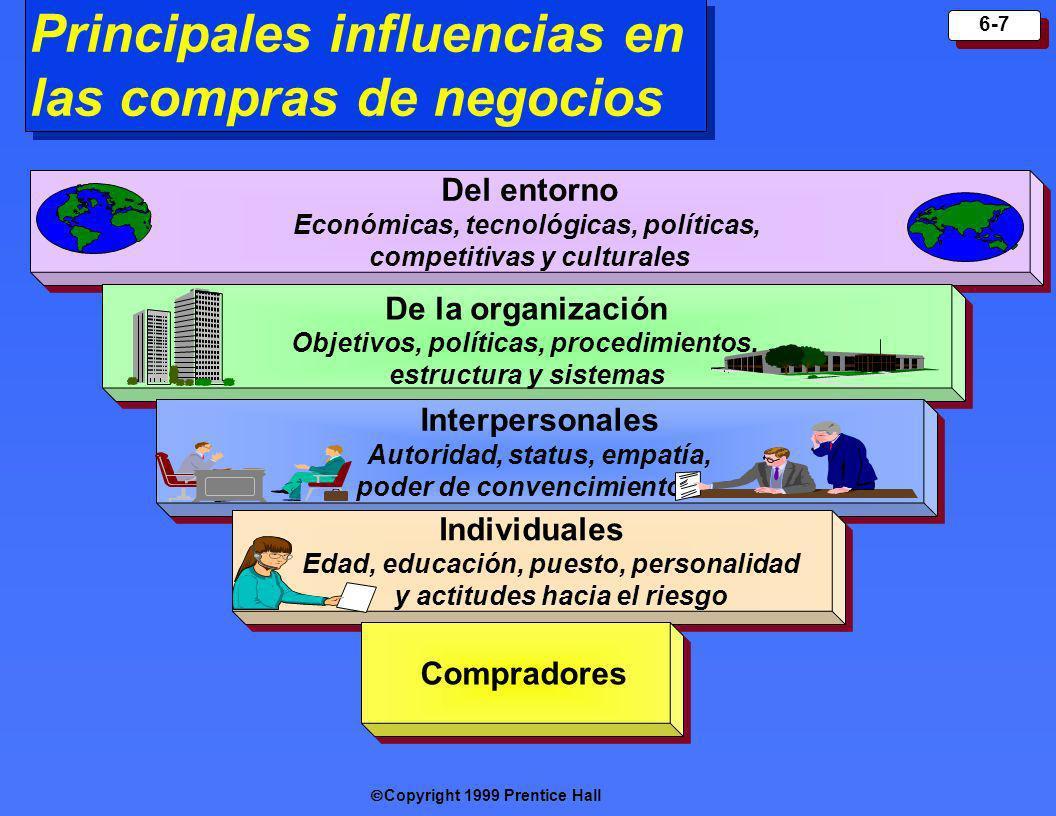 Principales influencias en las compras de negocios