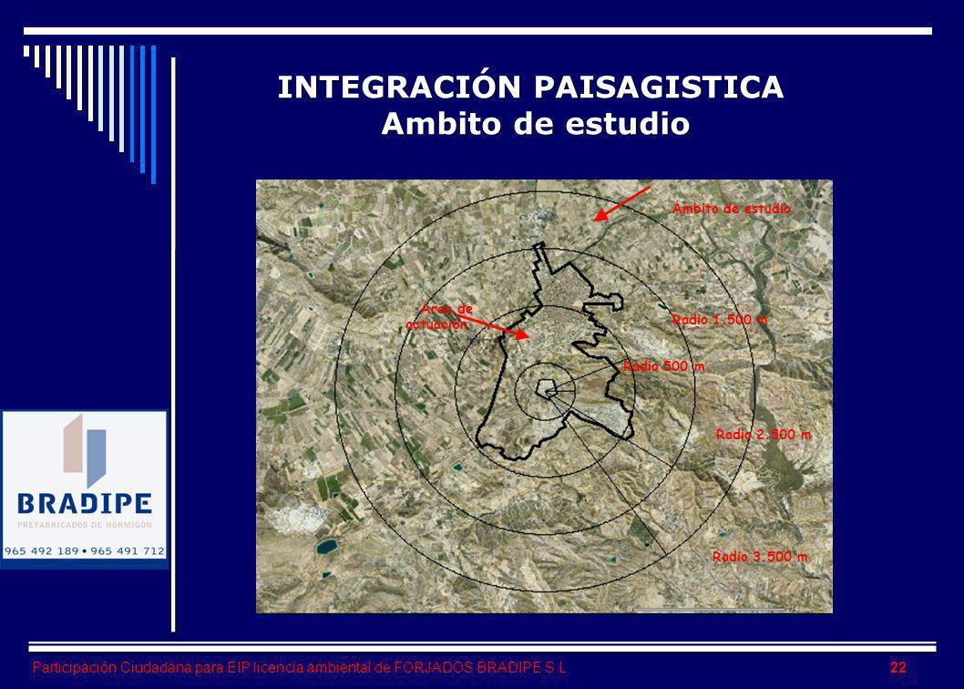INTEGRACIÓN PAISAGISTICA Ambito de estudio