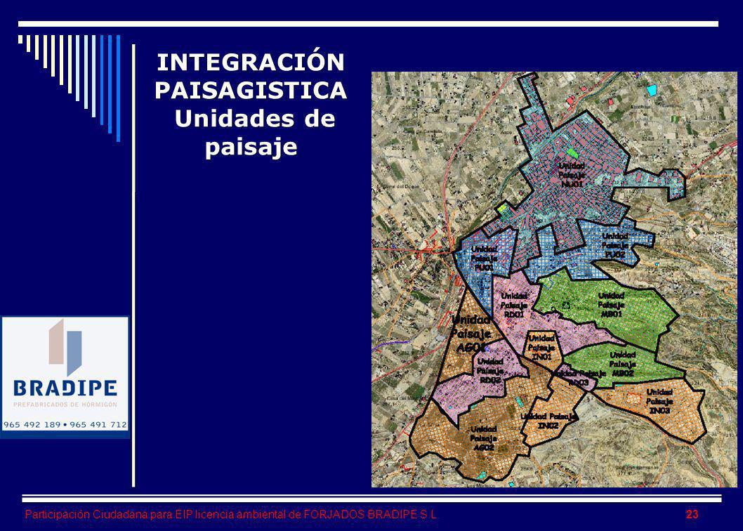 INTEGRACIÓN PAISAGISTICA Unidades de paisaje