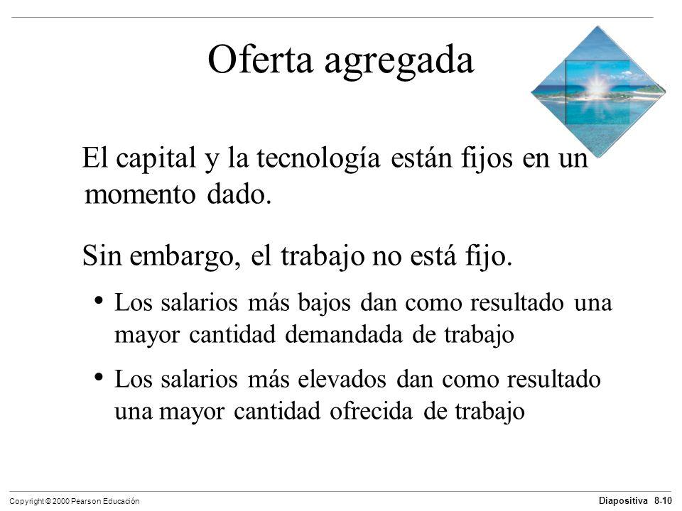 Oferta agregada El capital y la tecnología están fijos en un momento dado. Sin embargo, el trabajo no está fijo.