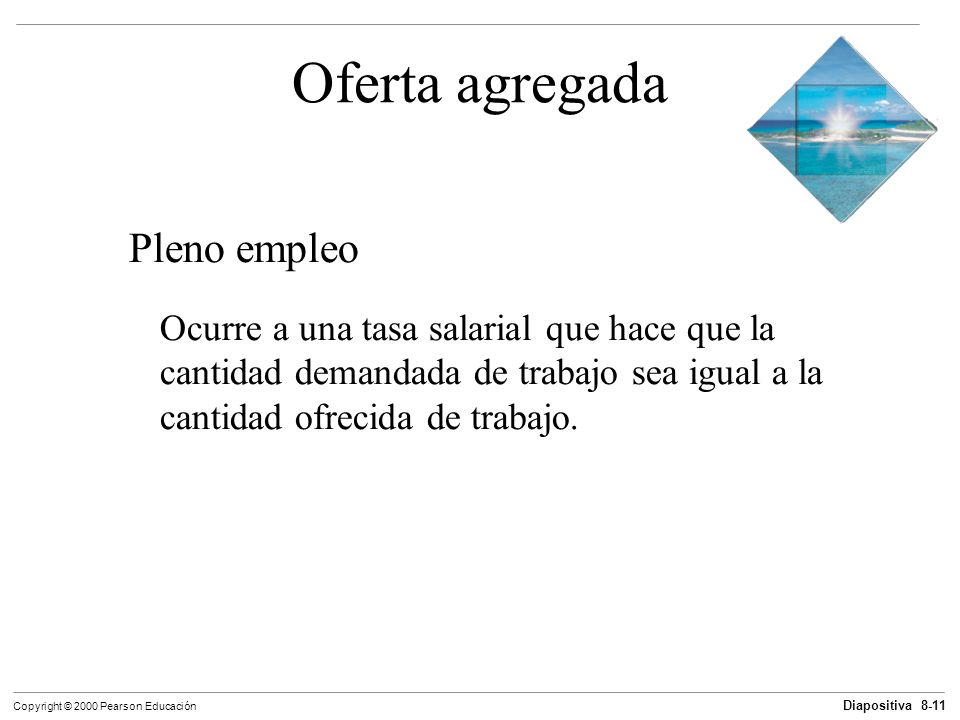 Oferta agregada Pleno empleo