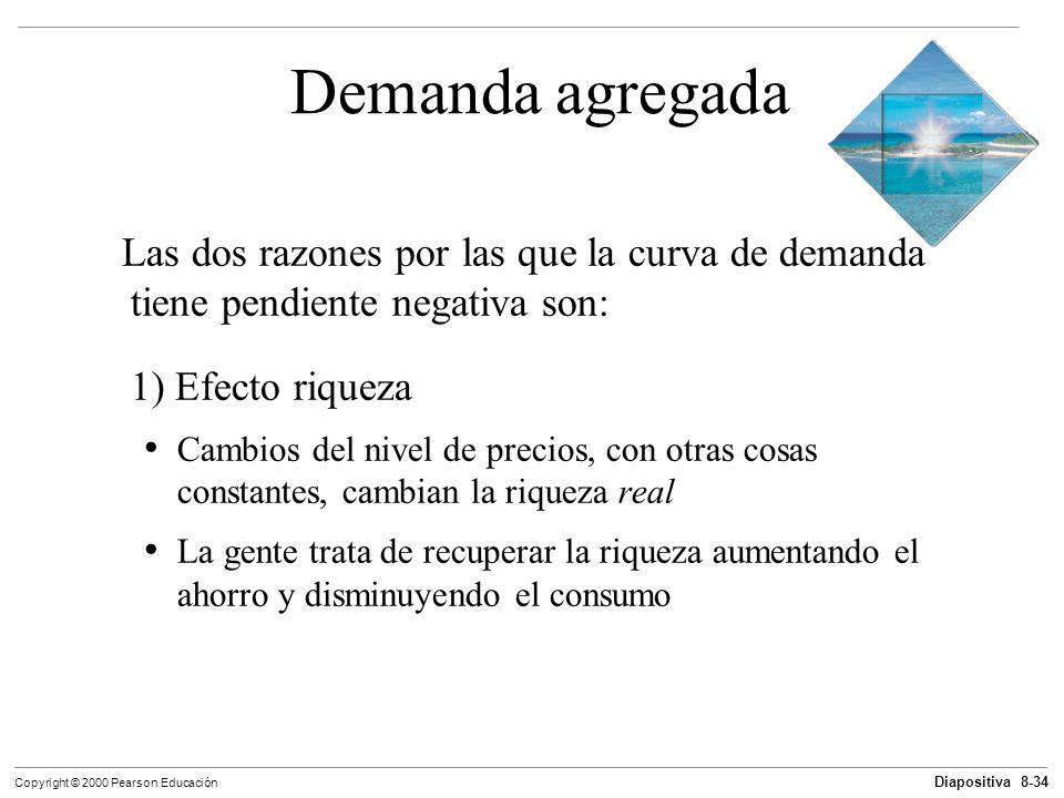 Demanda agregada Las dos razones por las que la curva de demanda tiene pendiente negativa son: 1) Efecto riqueza.