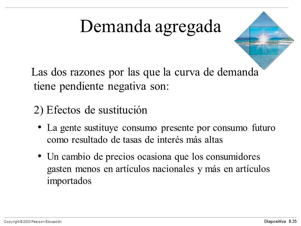 Demanda agregada Las dos razones por las que la curva de demanda tiene pendiente negativa son: 2) Efectos de sustitución.