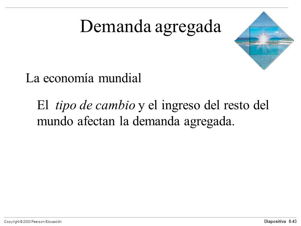 Demanda agregada La economía mundial