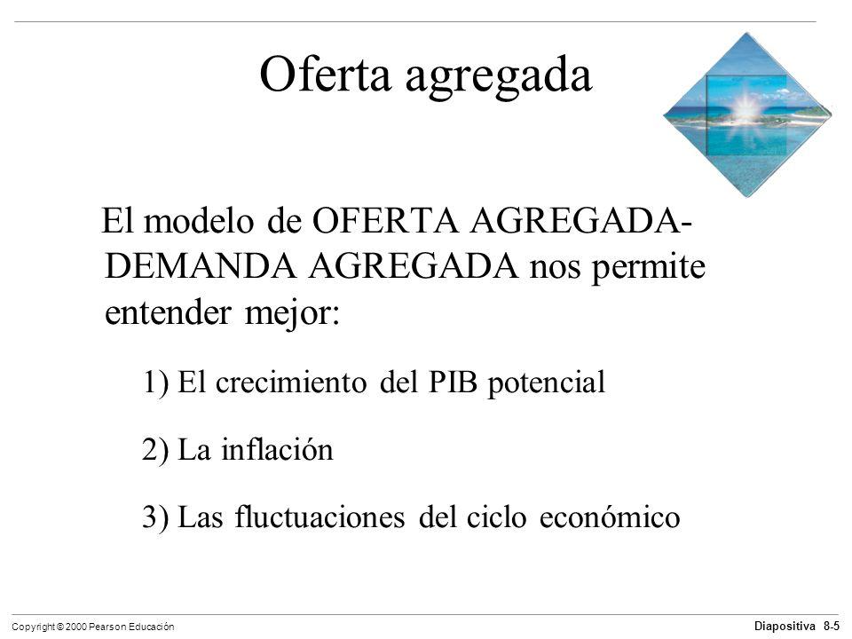 Oferta agregada El modelo de OFERTA AGREGADA- DEMANDA AGREGADA nos permite entender mejor: 1) El crecimiento del PIB potencial.