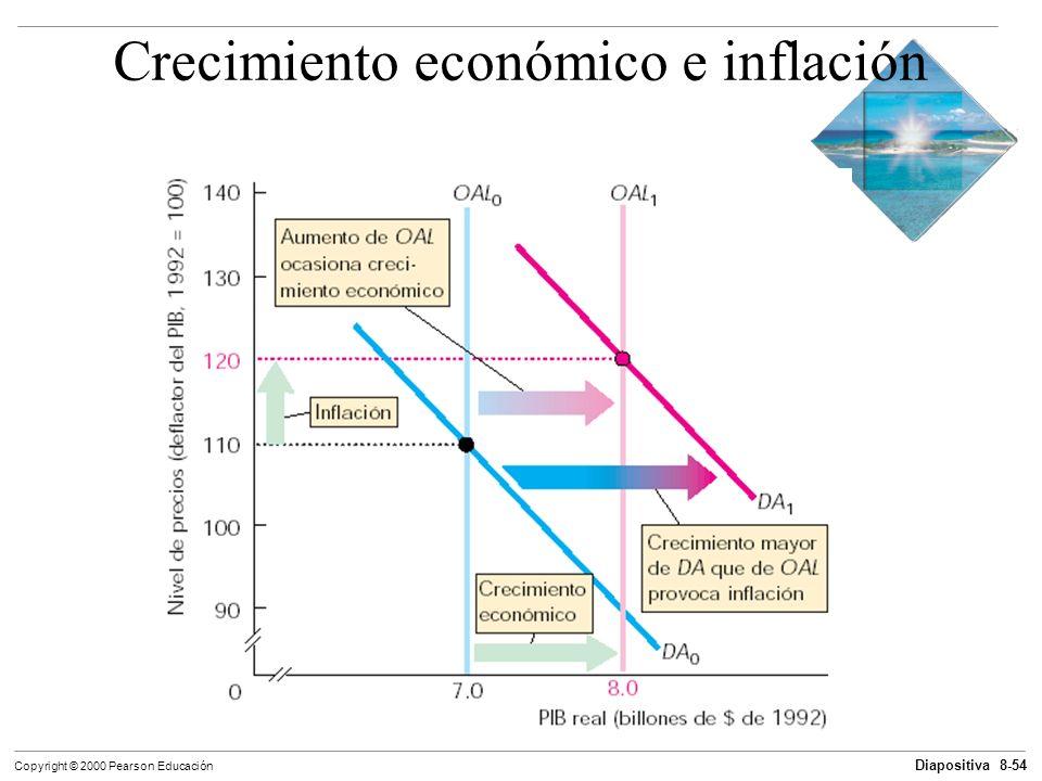 Crecimiento económico e inflación
