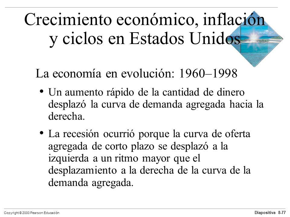 Crecimiento económico, inflación y ciclos en Estados Unidos
