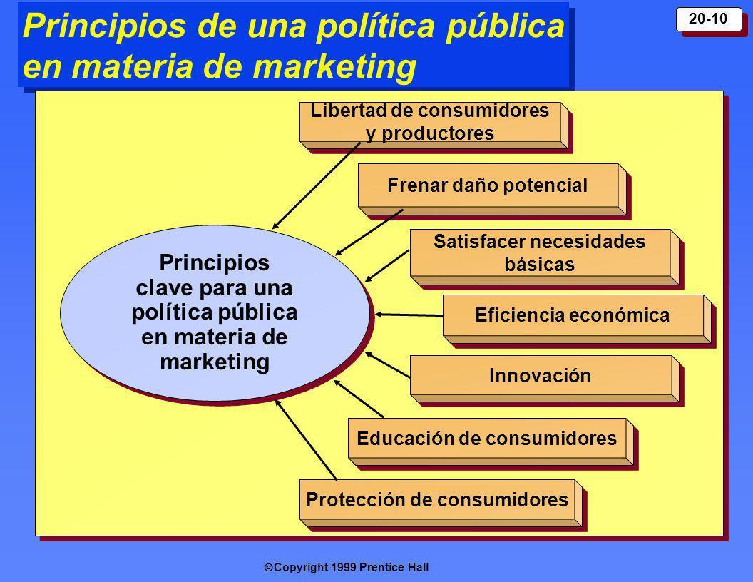 Principios de una política pública en materia de marketing