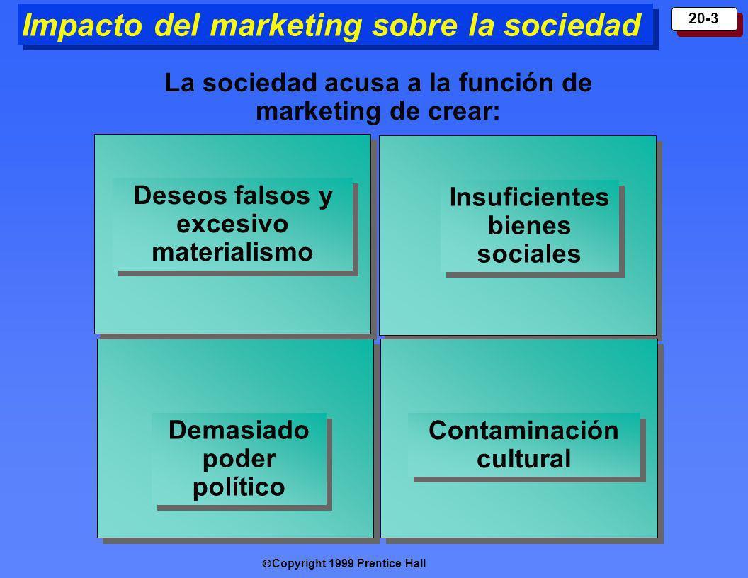 Impacto del marketing sobre la sociedad