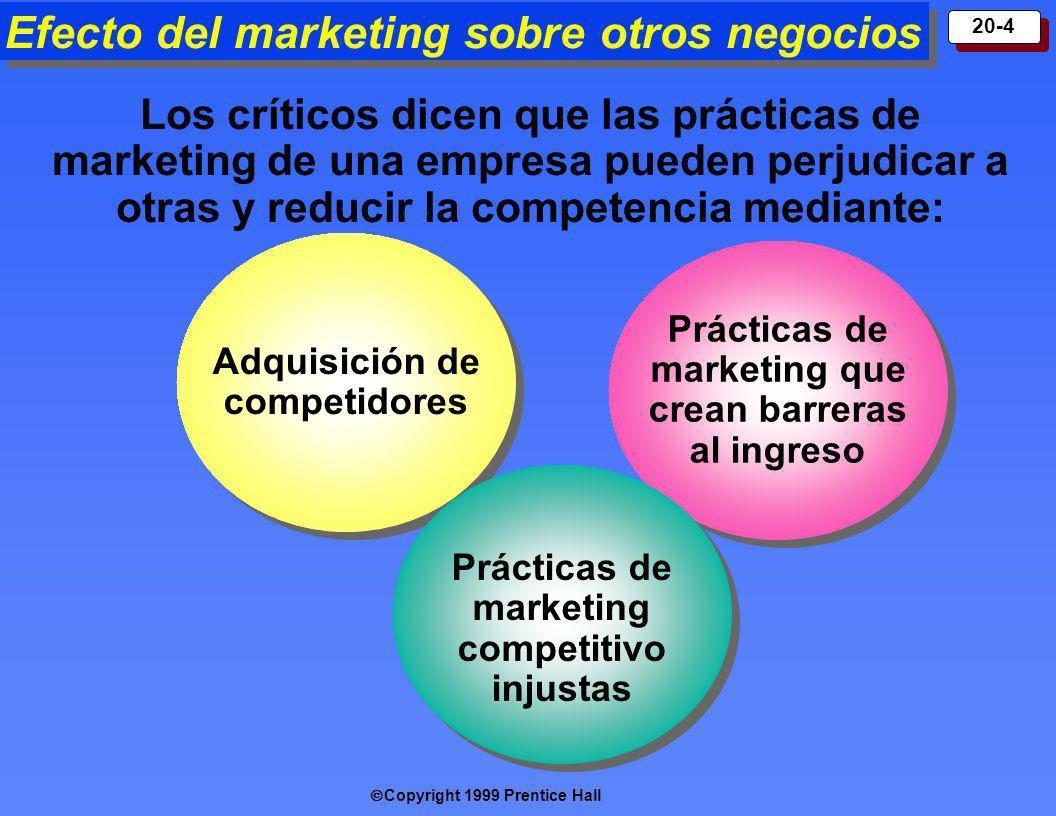 Efecto del marketing sobre otros negocios