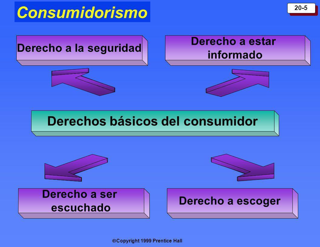Consumidorismo Derechos básicos del consumidor