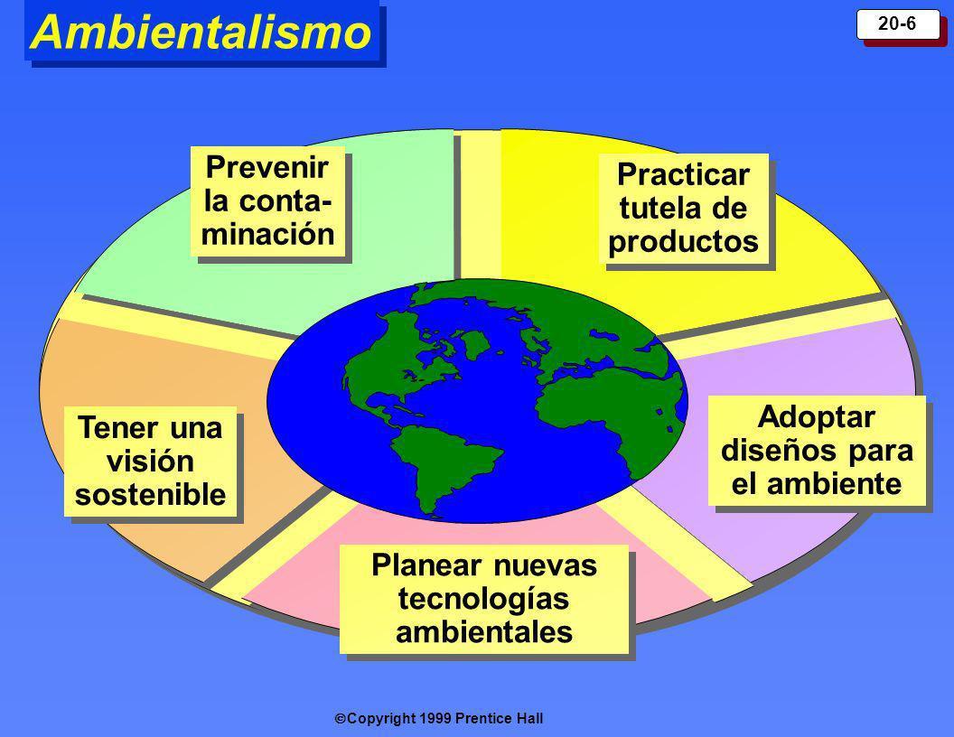 Ambientalismo Prevenir la conta- minación Practicar tutela de