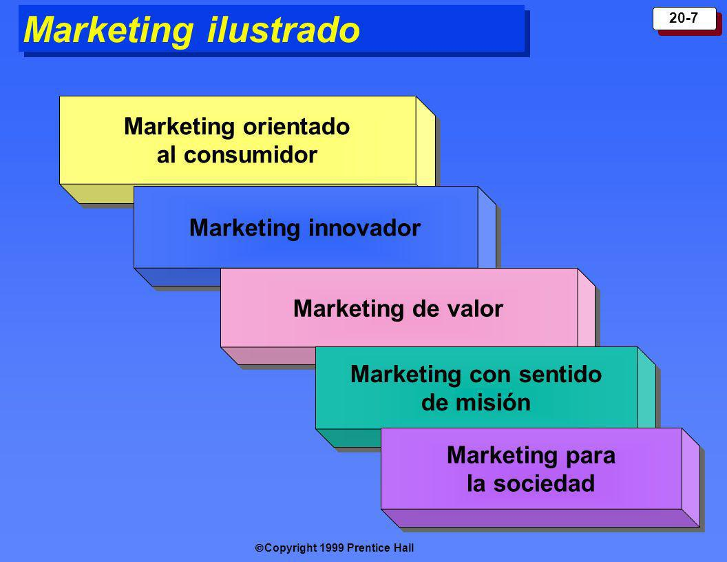 Marketing ilustrado Marketing orientado al consumidor