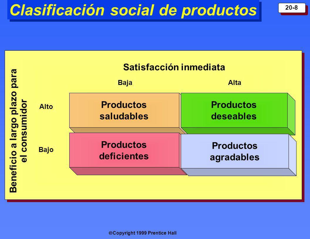 Clasificación social de productos