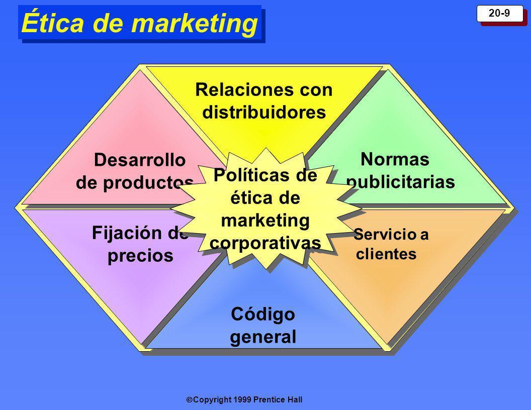 Ética de marketing Relaciones con distribuidores