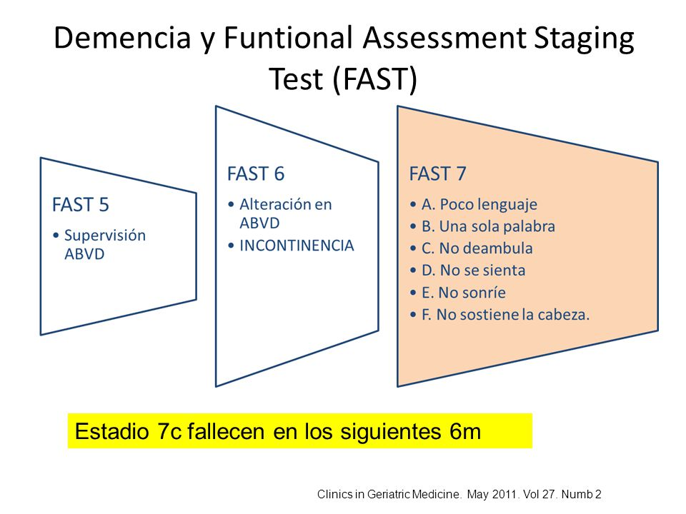 Demencia y Funtional Assessment Staging Test (FAST)