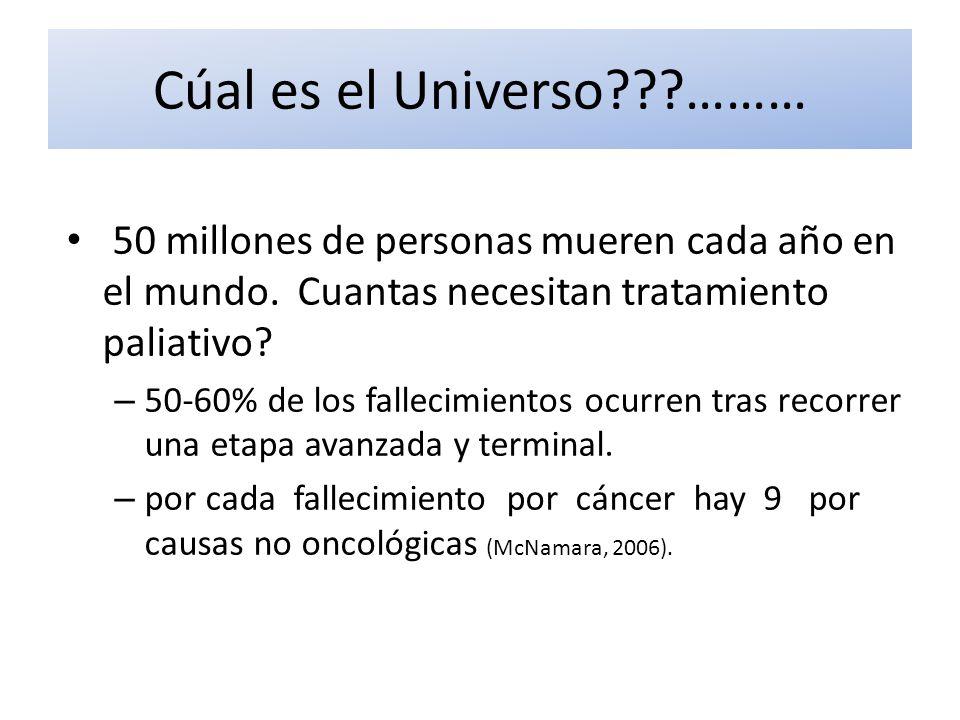 Cúal es el Universo ……… 50 millones de personas mueren cada año en el mundo. Cuantas necesitan tratamiento paliativo