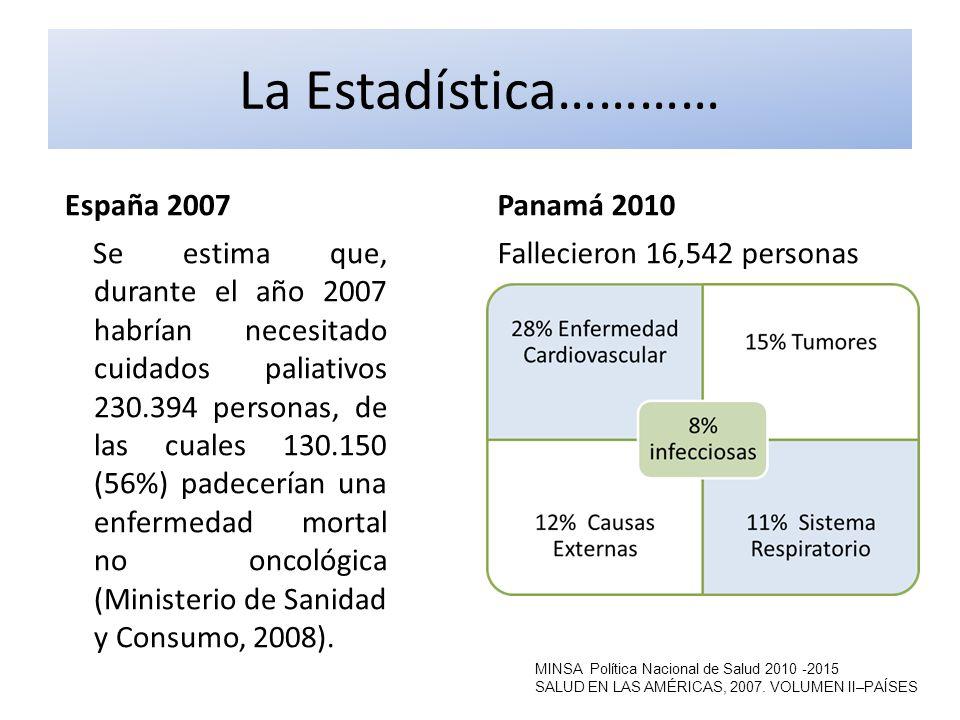 La Estadística………… España 2007 Panamá 2010