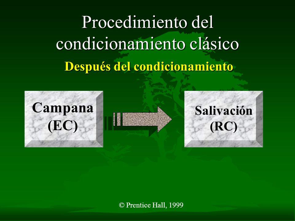 Procedimiento del condicionamiento clásico