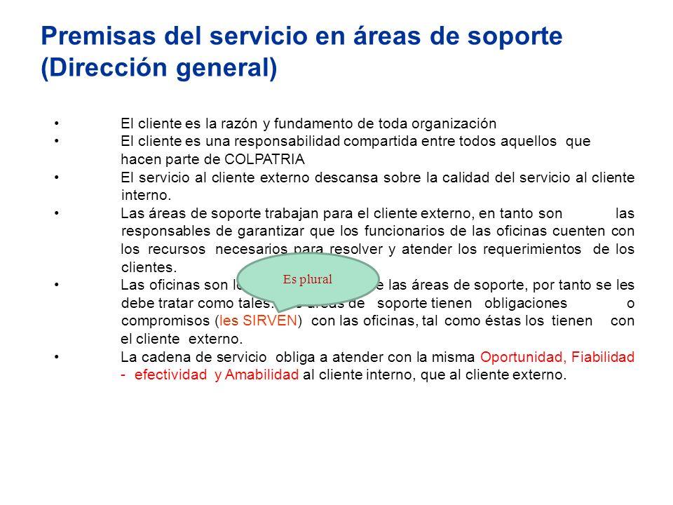 Premisas del servicio en áreas de soporte (Dirección general)