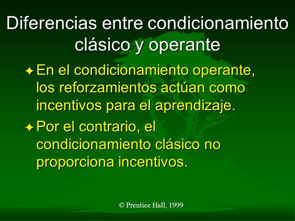 Diferencias entre condicionamiento clásico y operante