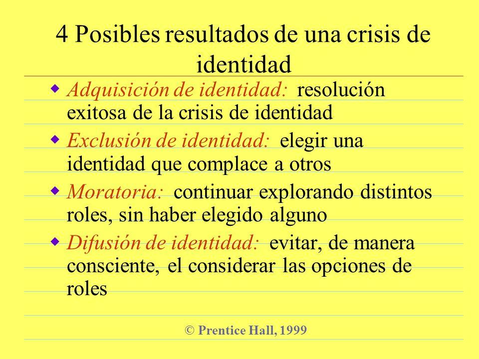 4 Posibles resultados de una crisis de identidad