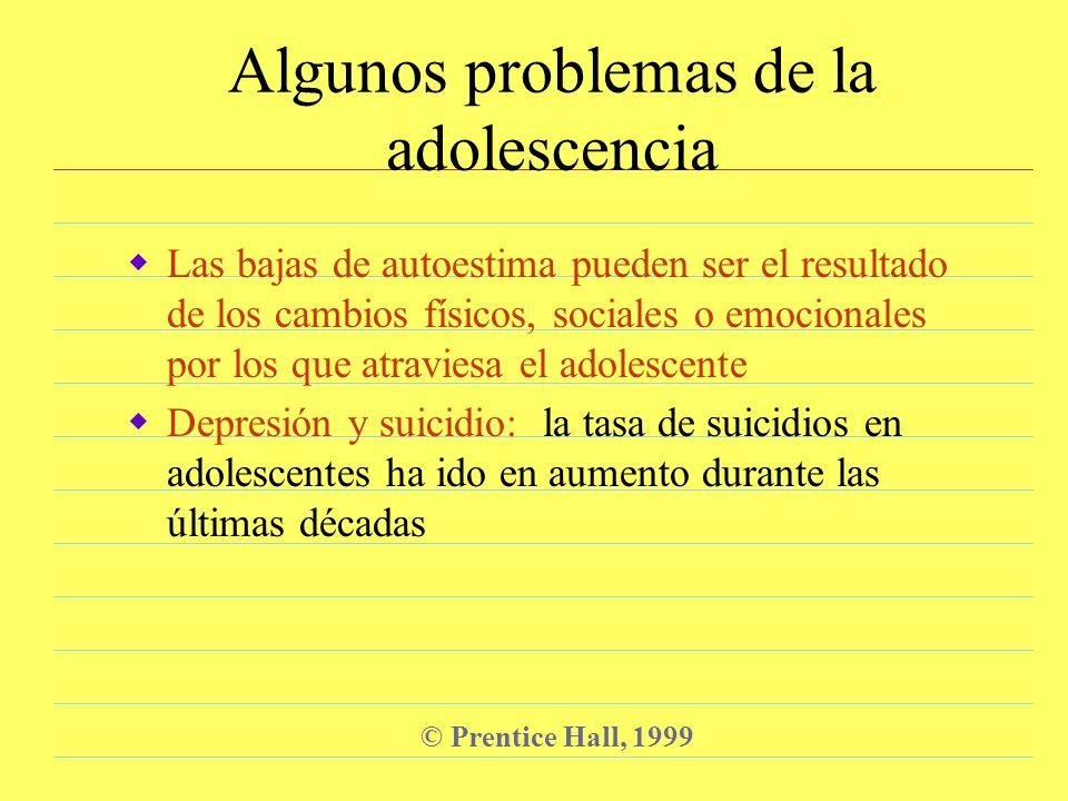 Algunos problemas de la adolescencia