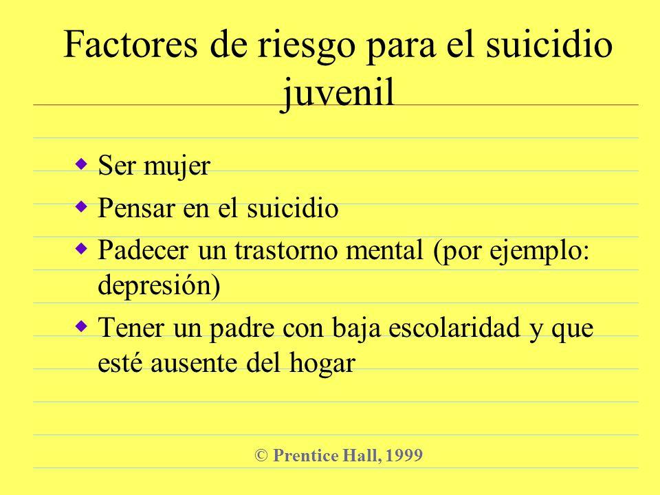 Factores de riesgo para el suicidio juvenil
