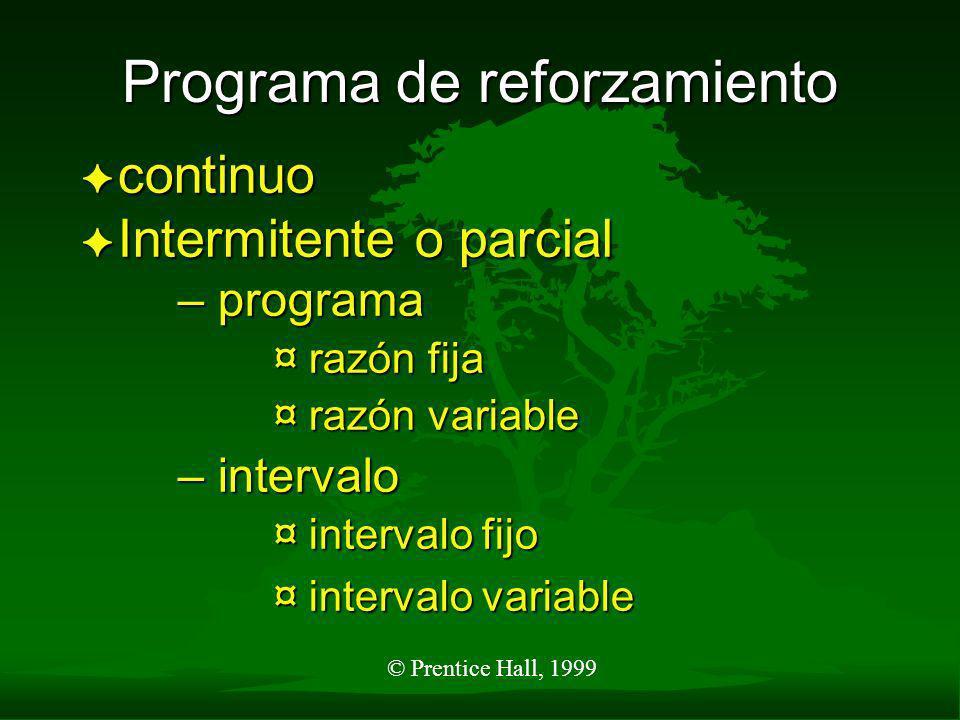 Programa de reforzamiento