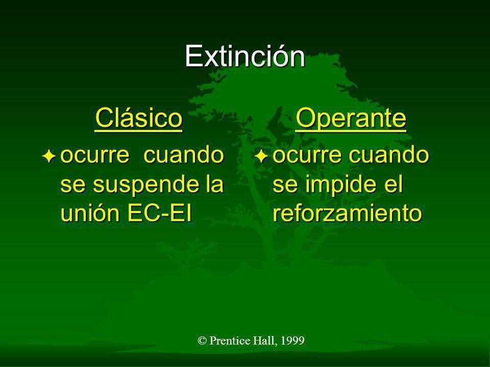 Extinción Clásico Operante ocurre cuando se suspende la unión EC-EI