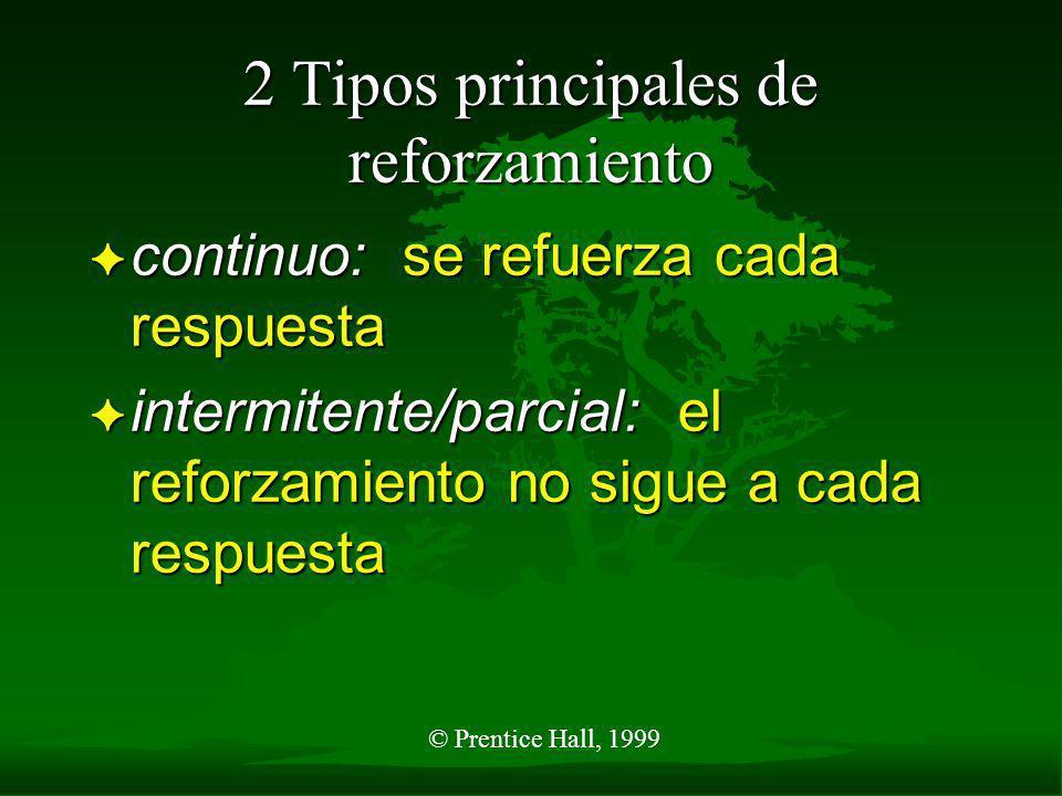 2 Tipos principales de reforzamiento