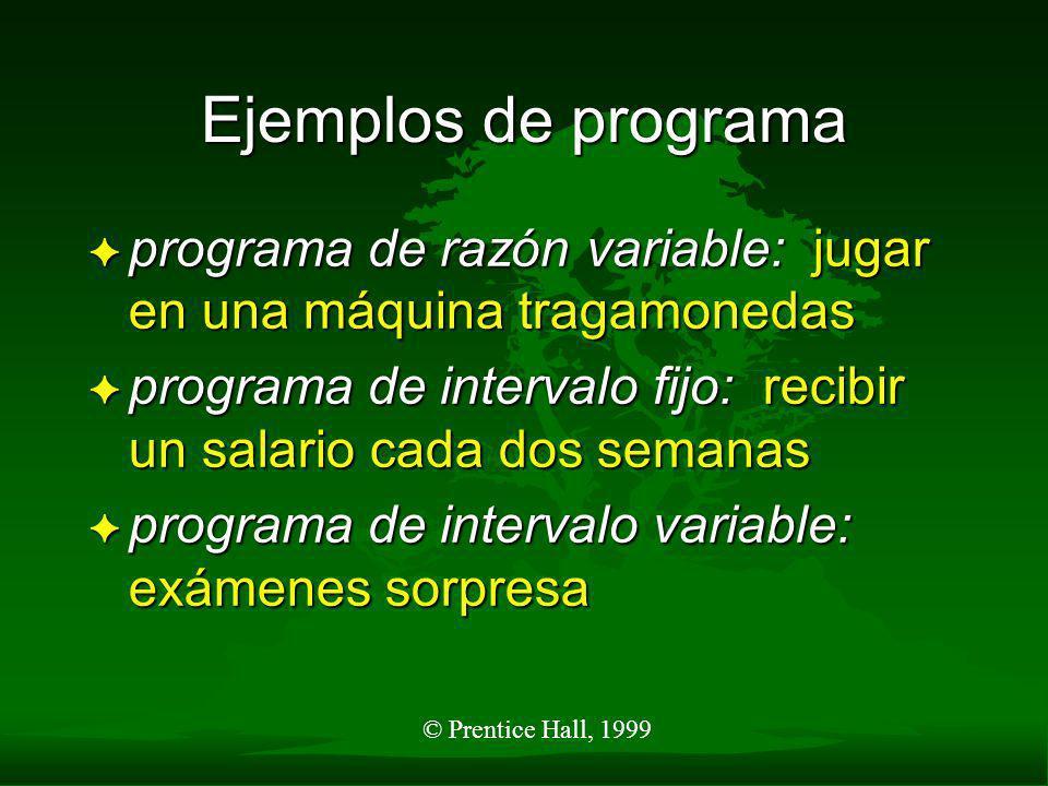 Ejemplos de programa programa de razón variable: jugar en una máquina tragamonedas.