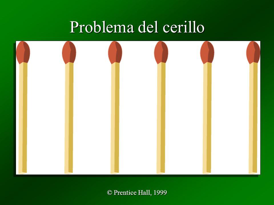 Problema del cerillo © Prentice Hall, 1999
