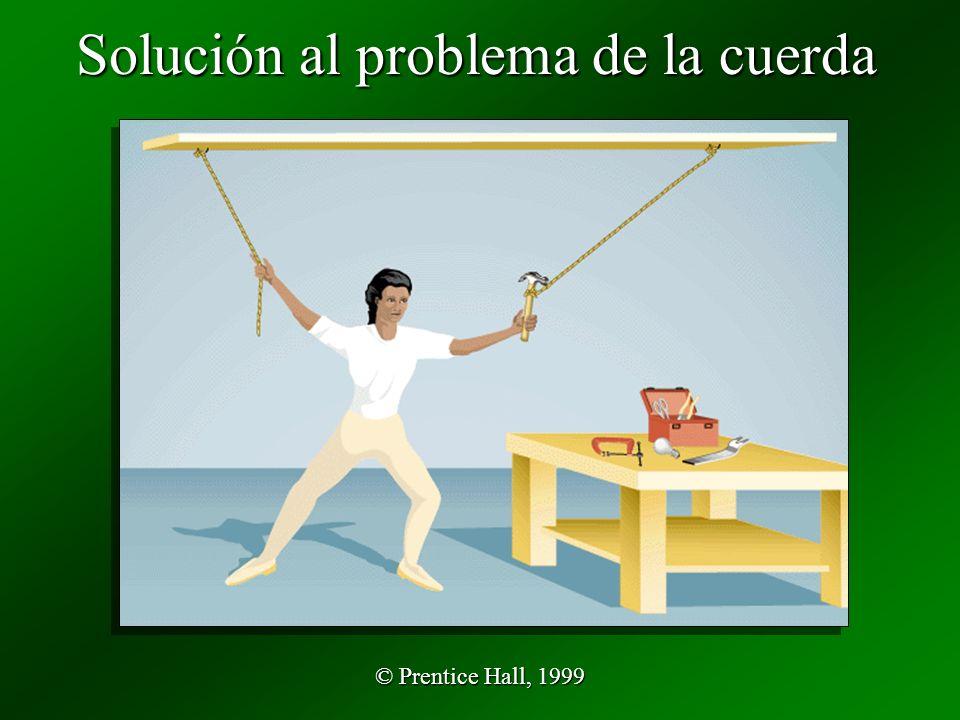 Solución al problema de la cuerda