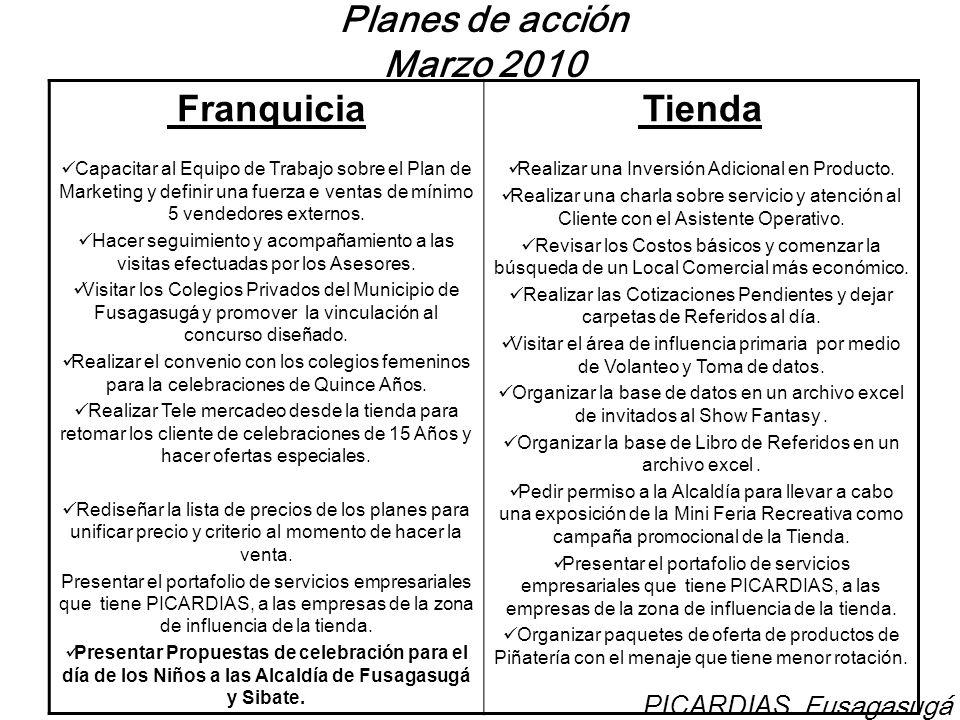 Planes de acción Marzo 2010 Franquicia PICARDIAS Fusagasugá