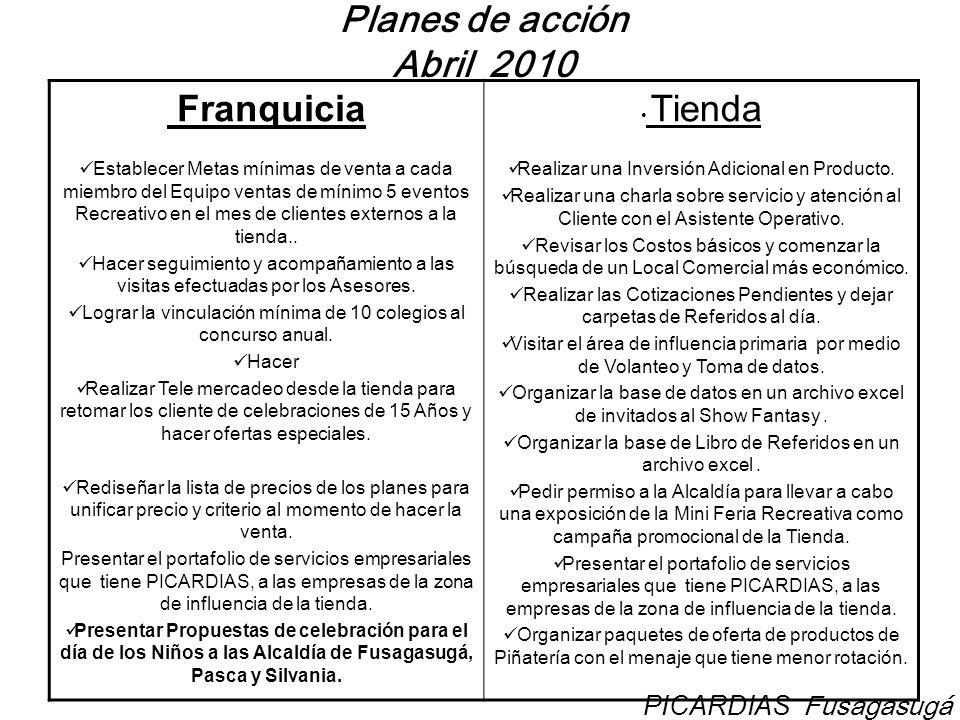 Planes de acción Abril 2010 Franquicia PICARDIAS Fusagasugá