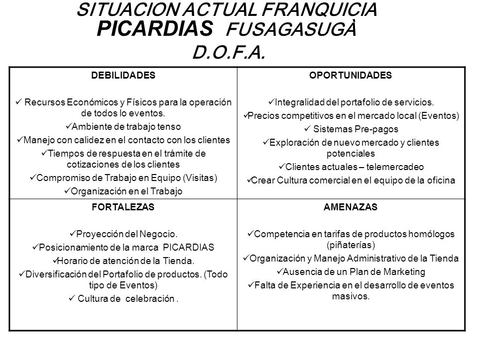 SITUACION ACTUAL FRANQUICIA PICARDIAS FUSAGASUGÀ D.O.F.A.