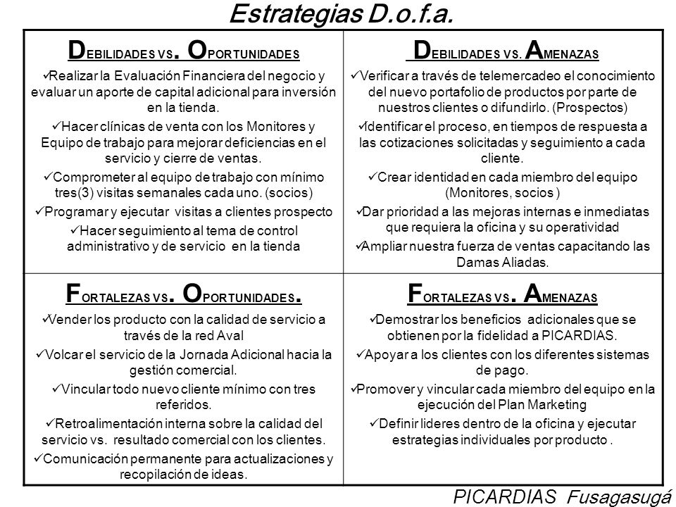 DEBILIDADES VS. OPORTUNIDADES DEBILIDADES VS. AMENAZAS