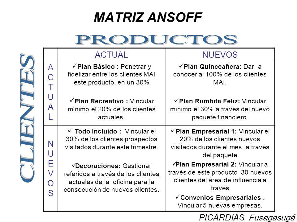 PRODUCTOS CLIENTES MATRIZ ANSOFF ACTUAL NUEVOS PICARDIAS Fusagasugá