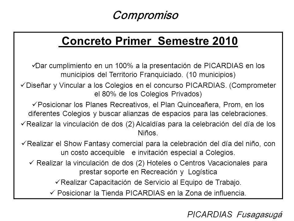Concreto Primer Semestre 2010
