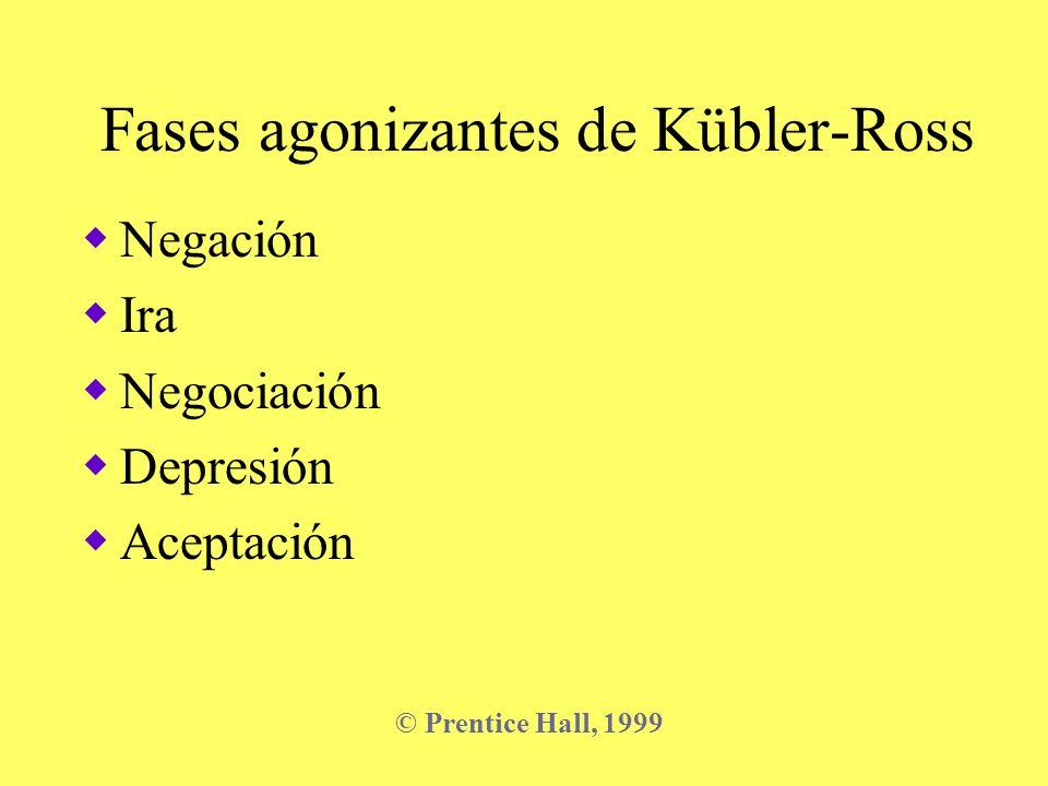 Fases agonizantes de Kübler-Ross
