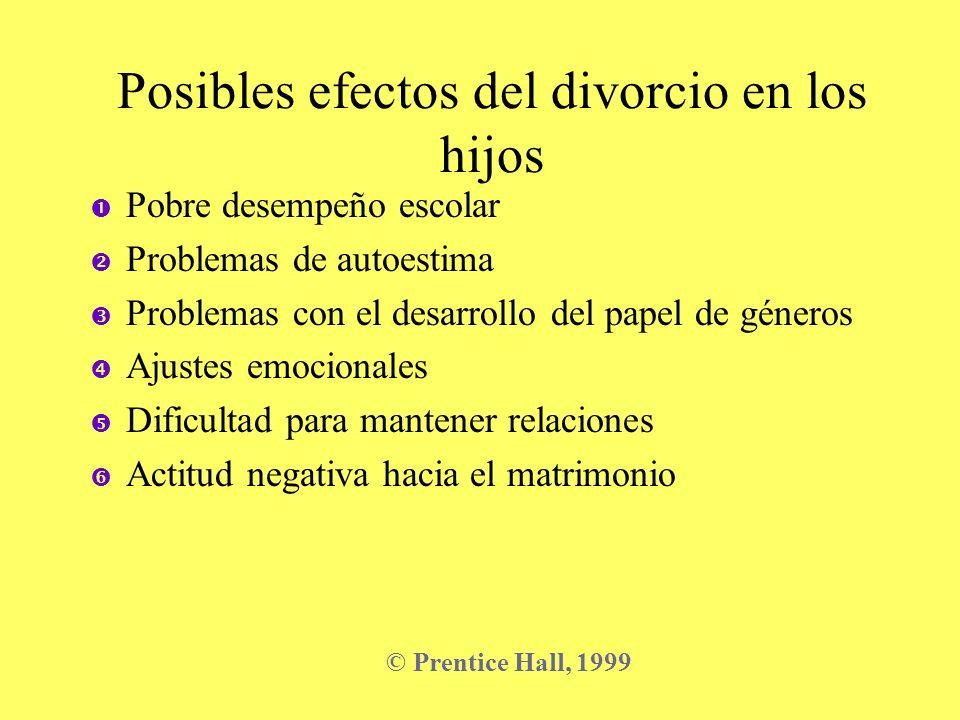 Posibles efectos del divorcio en los hijos
