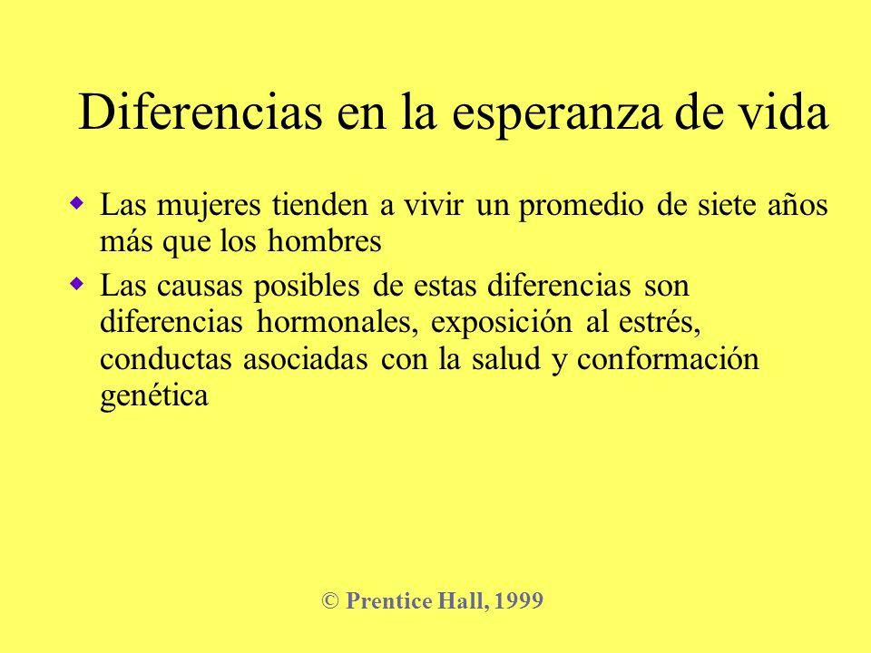 Diferencias en la esperanza de vida