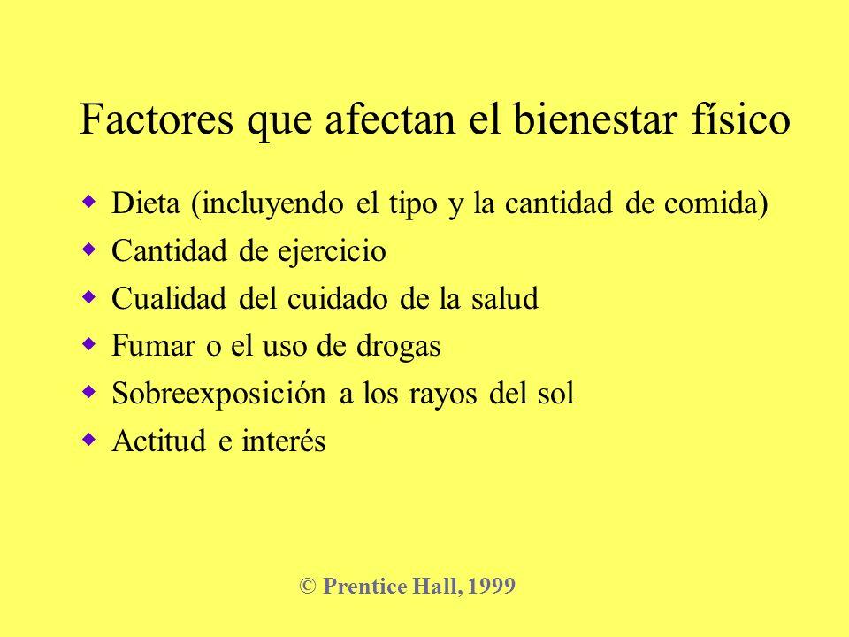 Factores que afectan el bienestar físico